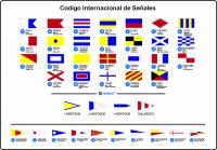 Codigo Internacional de Señales Nedland( A3- Alta calidad-Imprimir)