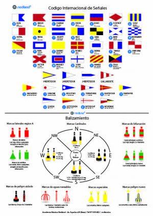 Codigo internacional de señales y balizamiento - Nedland